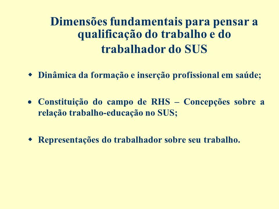 Dimensões fundamentais para pensar a qualificação do trabalho e do trabalhador do SUS