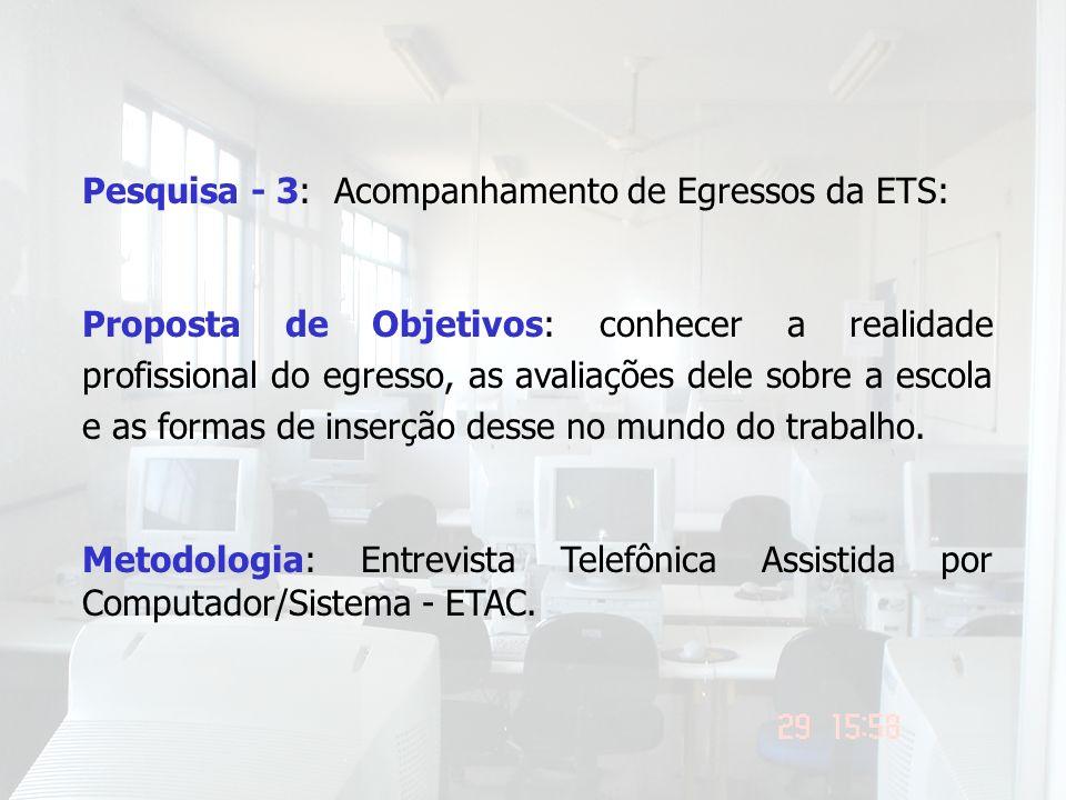 Pesquisa - 3: Acompanhamento de Egressos da ETS:
