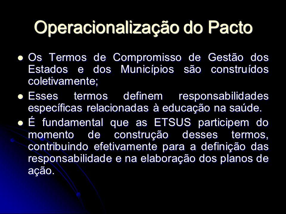 Operacionalização do Pacto