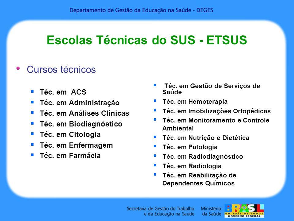 Escolas Técnicas do SUS - ETSUS