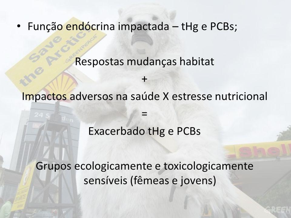 Função endócrina impactada – tHg e PCBs; Respostas mudanças habitat +