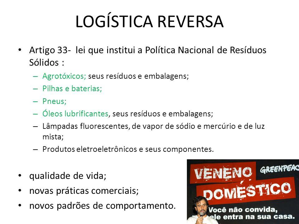logística reversa Artigo 33- lei que institui a Política Nacional de Resíduos Sólidos : Agrotóxicos; seus resíduos e embalagens;