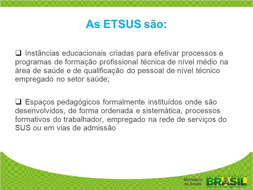 As ETSUS são: