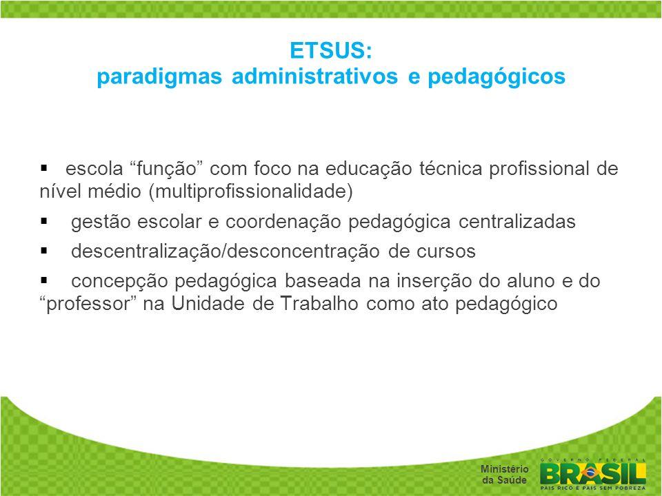 ETSUS: paradigmas administrativos e pedagógicos