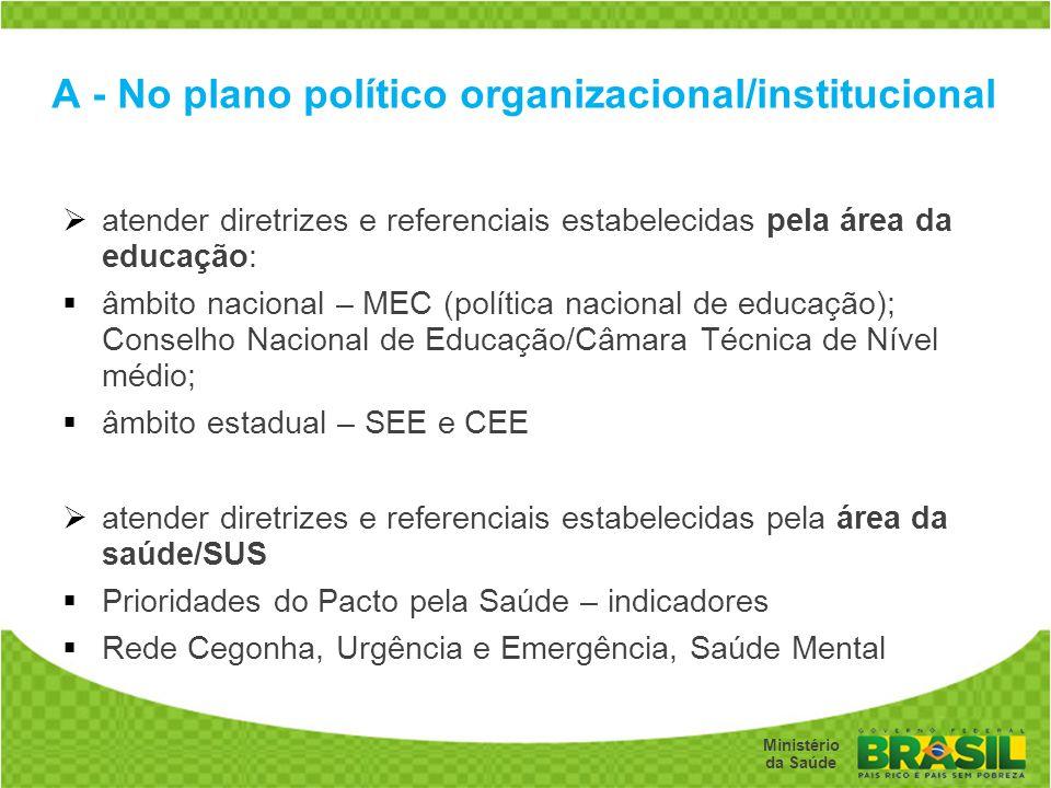 A - No plano político organizacional/institucional