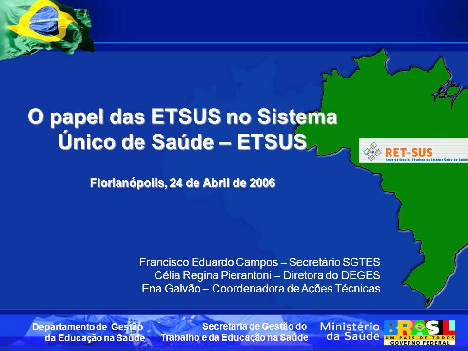 O papel das ETSUS no Sistema Único de Saúde – ETSUS Florianópolis, 24 de Abril de 2006