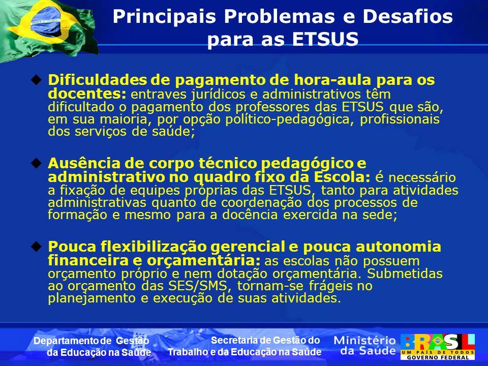 Principais Problemas e Desafios para as ETSUS