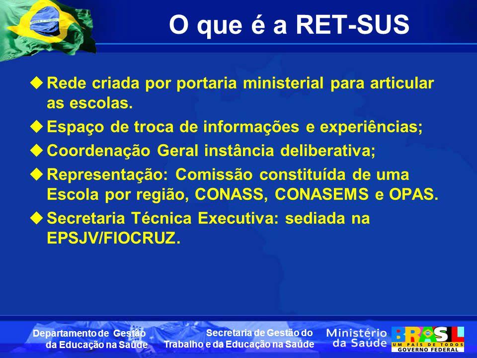O que é a RET-SUS Rede criada por portaria ministerial para articular as escolas. Espaço de troca de informações e experiências;