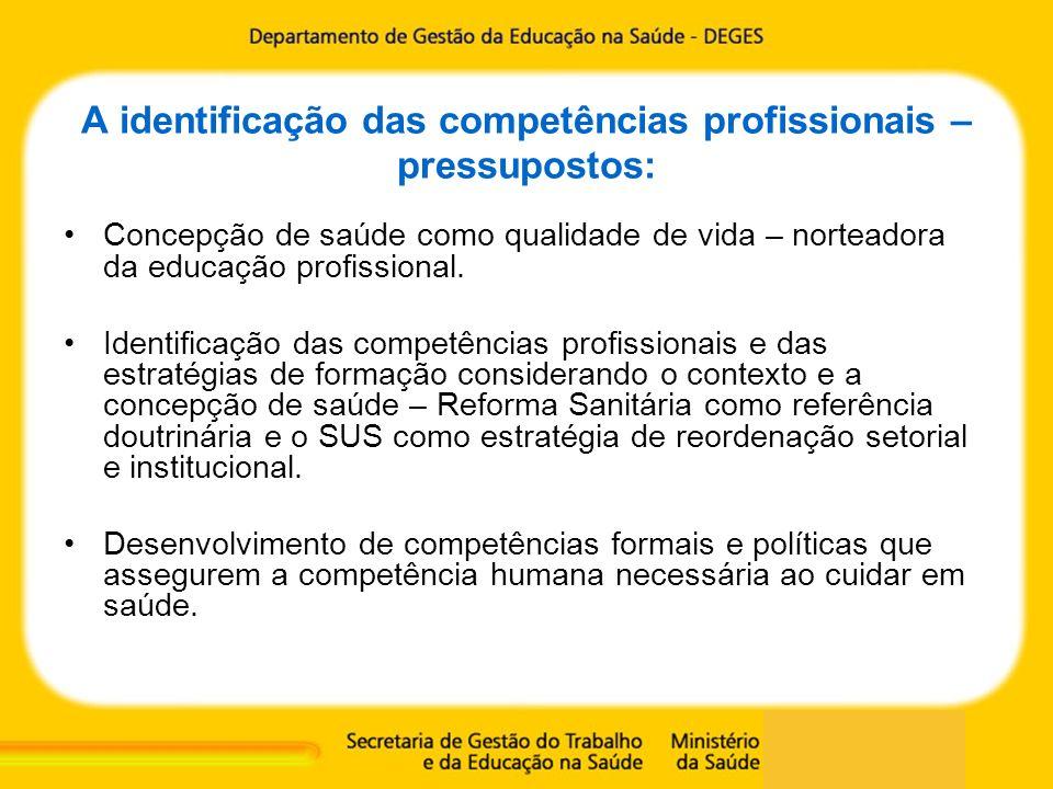 A identificação das competências profissionais – pressupostos: