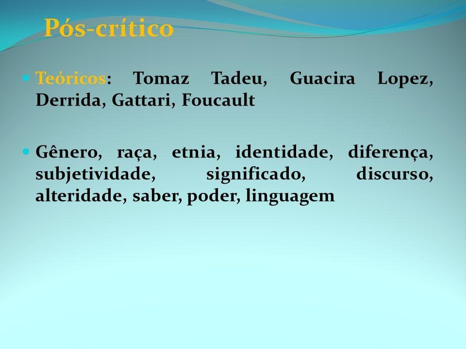 Pós-crítico Teóricos: Tomaz Tadeu, Guacira Lopez, Derrida, Gattari, Foucault.