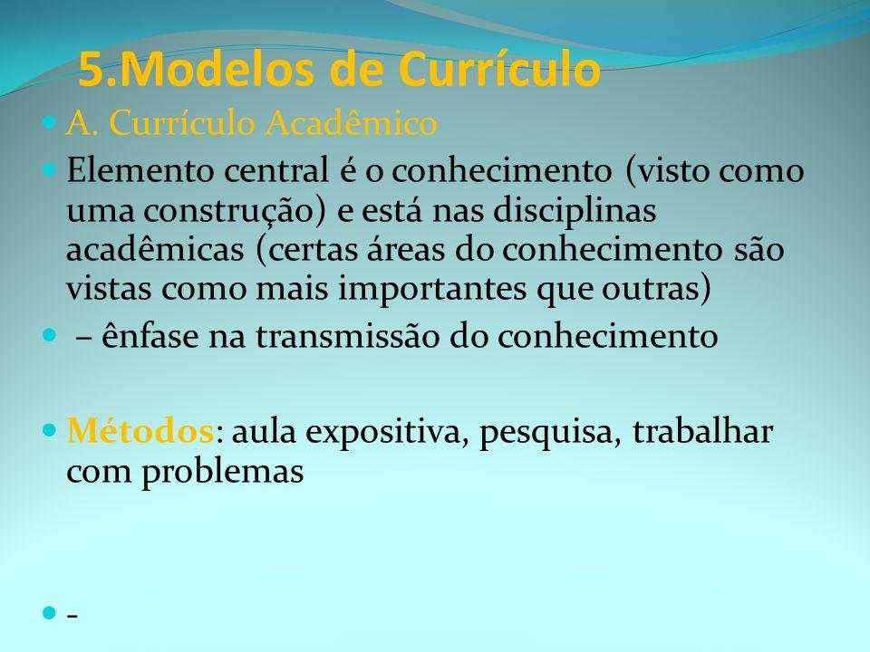 5.Modelos de Currículo A. Currículo Acadêmico