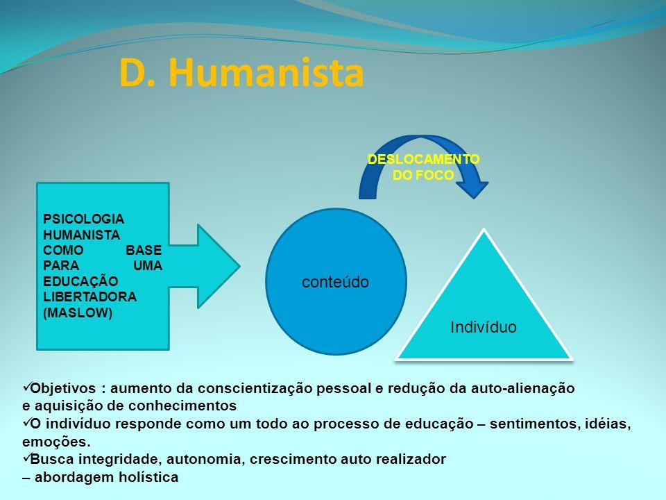 D. Humanista conteúdo Indivíduo