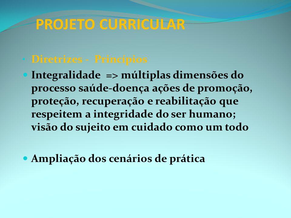 PROJETO CURRICULAR Diretrizes - Princípios
