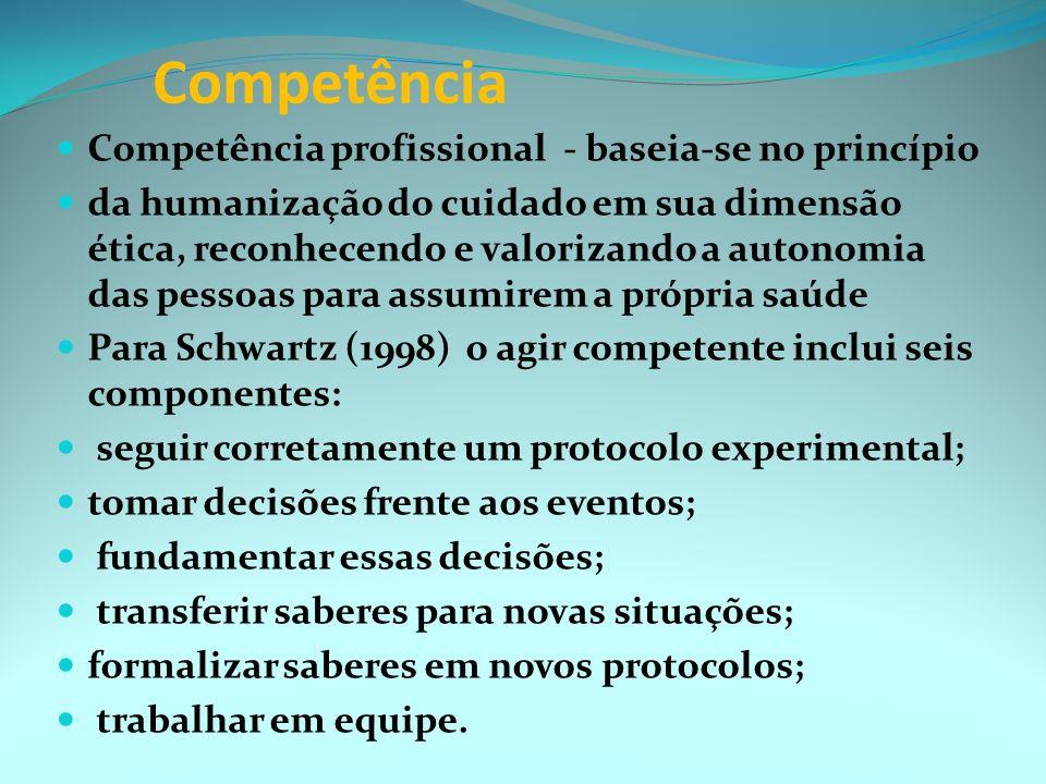 Competência Competência profissional - baseia-se no princípio