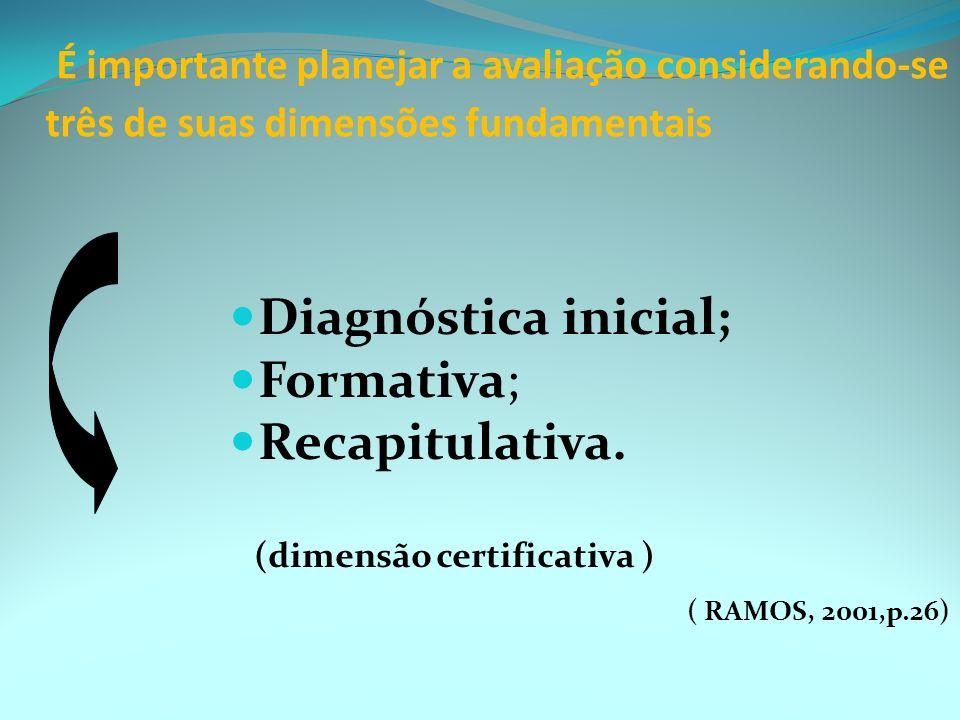 Diagnóstica inicial; Formativa; Recapitulativa.