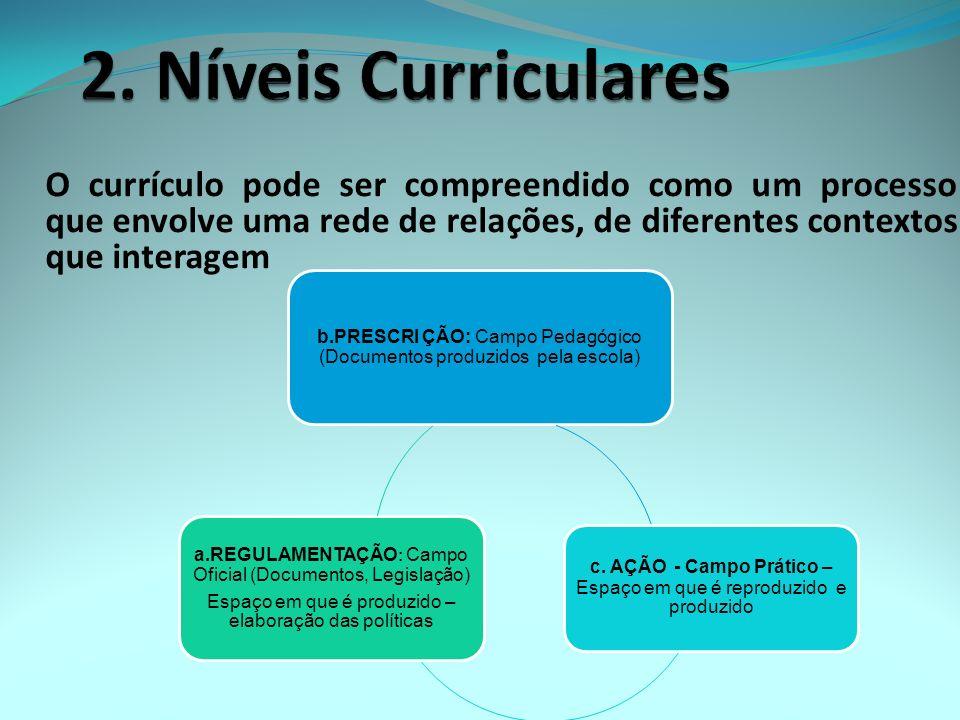 2. Níveis Curriculares O currículo pode ser compreendido como um processo que envolve uma rede de relações, de diferentes contextos que interagem.