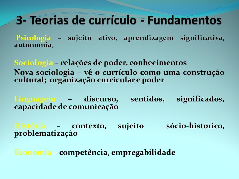 3- Teorias de currículo - Fundamentos