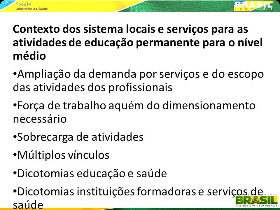 Contexto dos sistema locais e serviços para as atividades de educação permanente para o nível médio