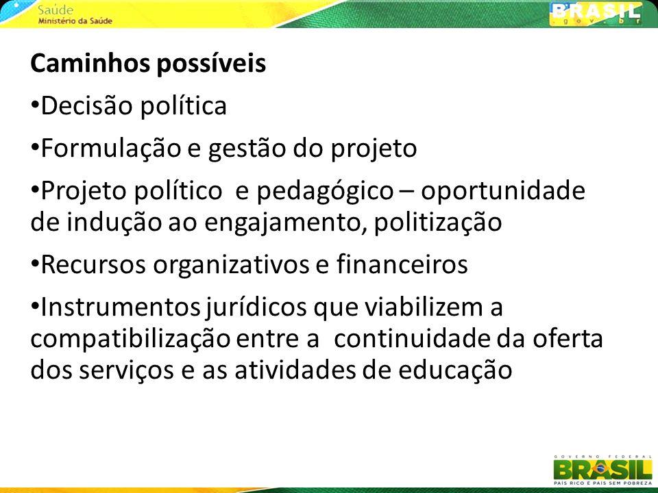 Caminhos possíveis Decisão política. Formulação e gestão do projeto.