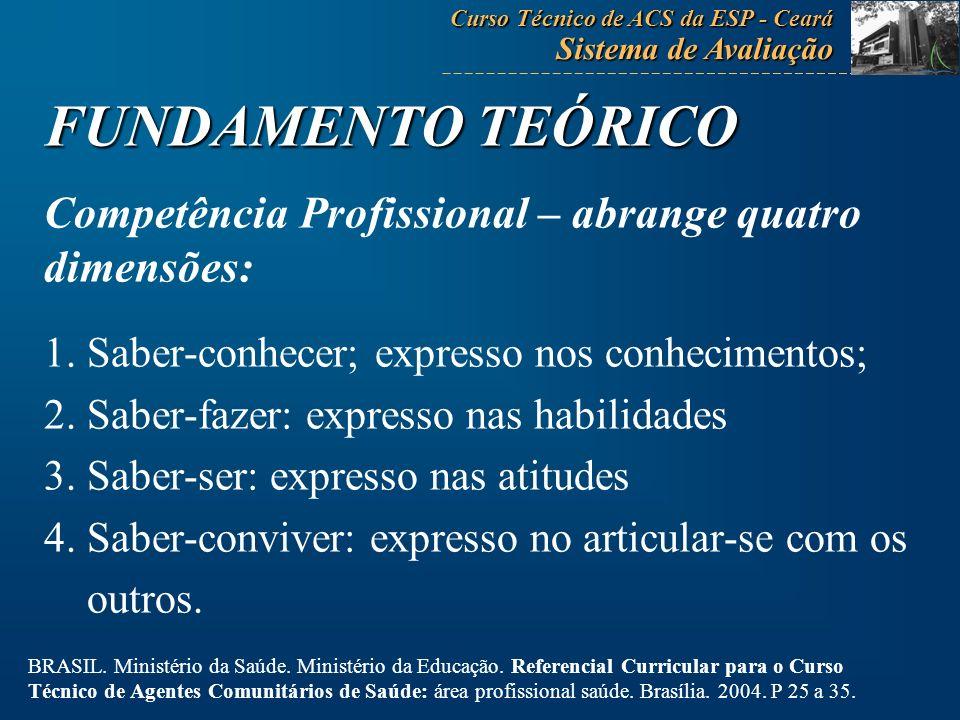 Curso Técnico de ACS da ESP - Ceará