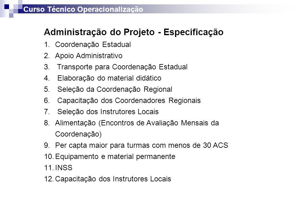 Administração do Projeto - Especificação