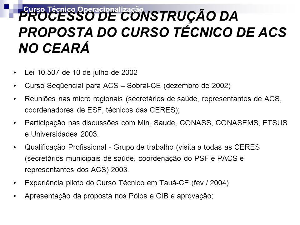 PROCESSO DE CONSTRUÇÃO DA PROPOSTA DO CURSO TÉCNICO DE ACS NO CEARÁ