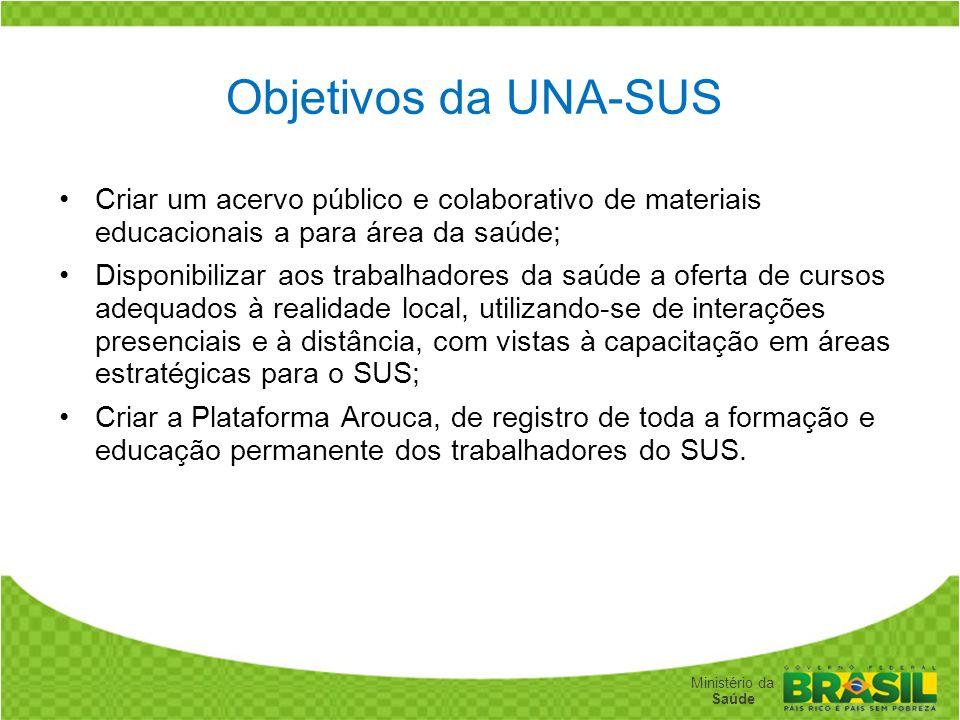 Objetivos da UNA-SUS Criar um acervo público e colaborativo de materiais educacionais a para área da saúde;