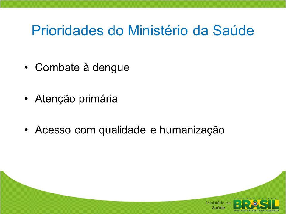 Prioridades do Ministério da Saúde
