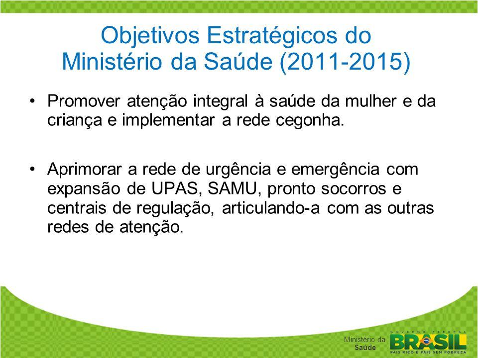 Objetivos Estratégicos do Ministério da Saúde (2011-2015)