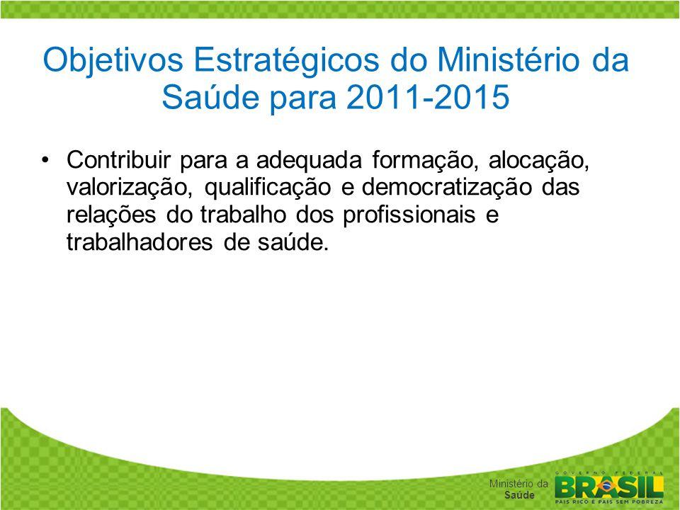 Objetivos Estratégicos do Ministério da Saúde para 2011-2015
