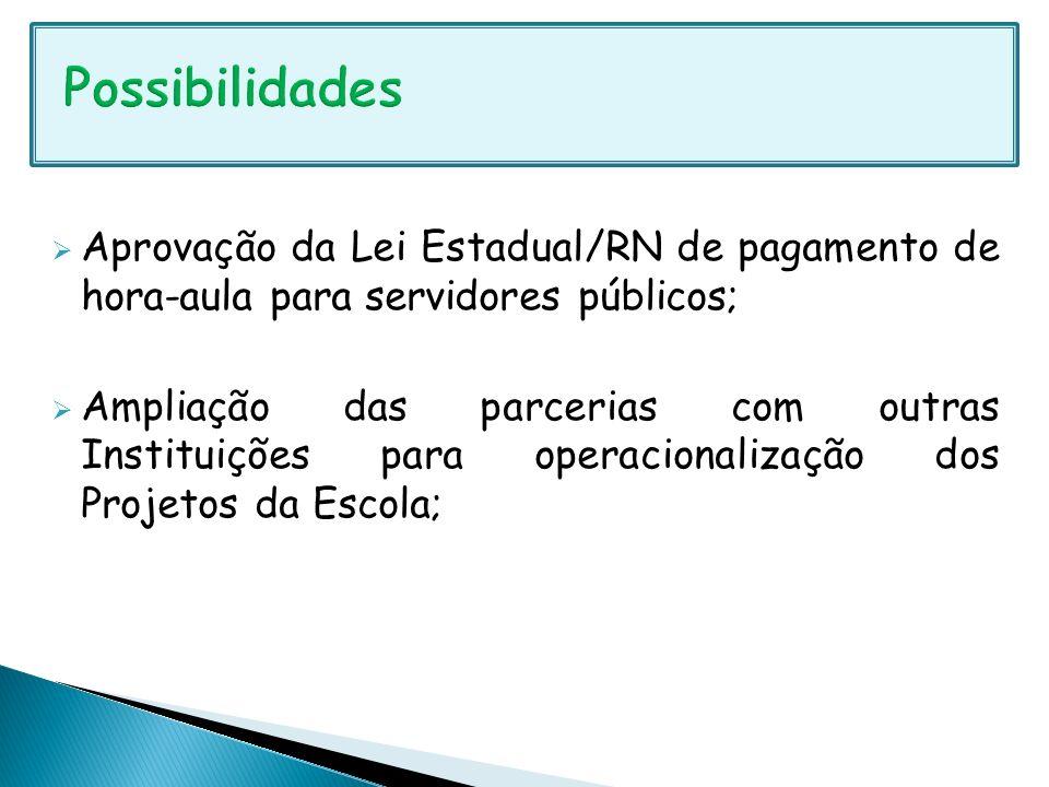 Possibilidades Aprovação da Lei Estadual/RN de pagamento de hora-aula para servidores públicos;