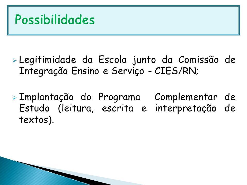 PossibilidadesLegitimidade da Escola junto da Comissão de Integração Ensino e Serviço - CIES/RN;