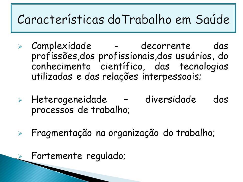 Características doTrabalho em Saúde