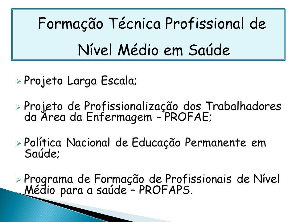 Formação Técnica Profissional de Nível Médio em Saúde