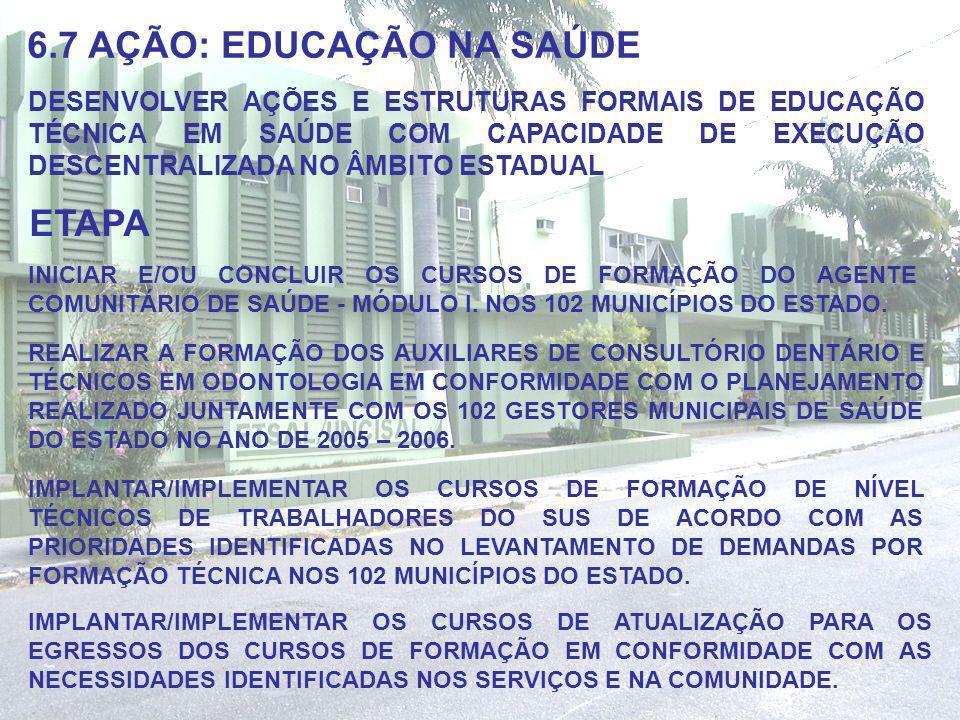 6.7 AÇÃO: EDUCAÇÃO NA SAÚDE