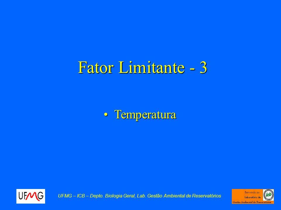 Fator Limitante - 3 Temperatura