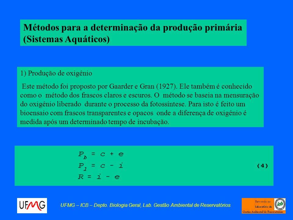 Métodos para a determinação da produção primária (Sistemas Aquáticos)