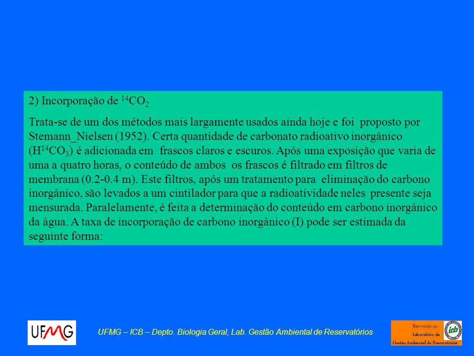 2) Incorporação de 14CO2