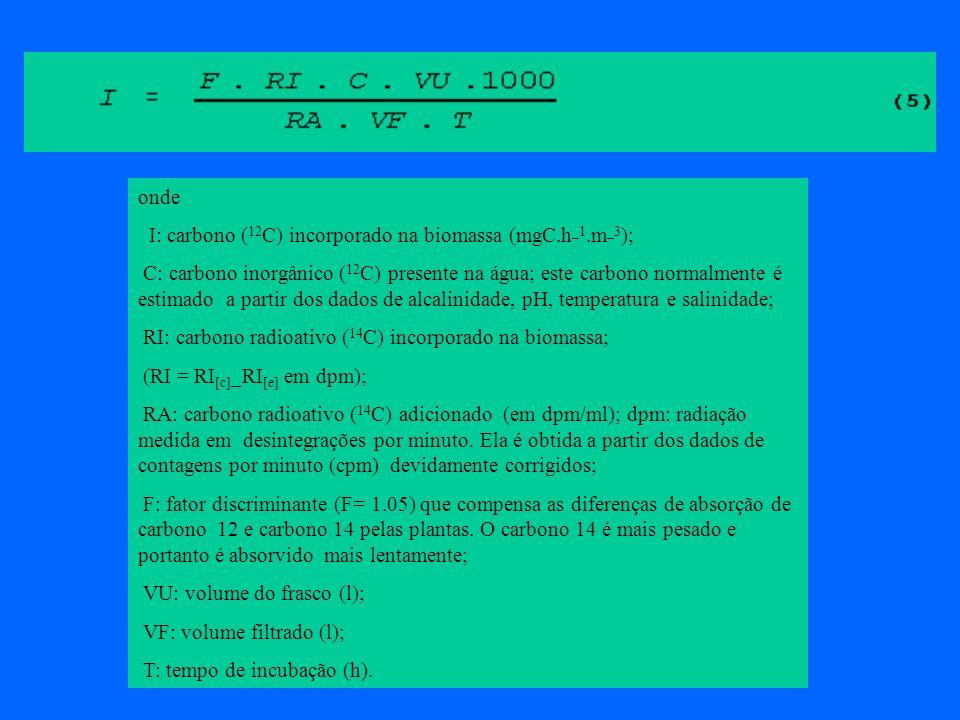 onde I: carbono (12C) incorporado na biomassa (mgC.h_1.m_3);