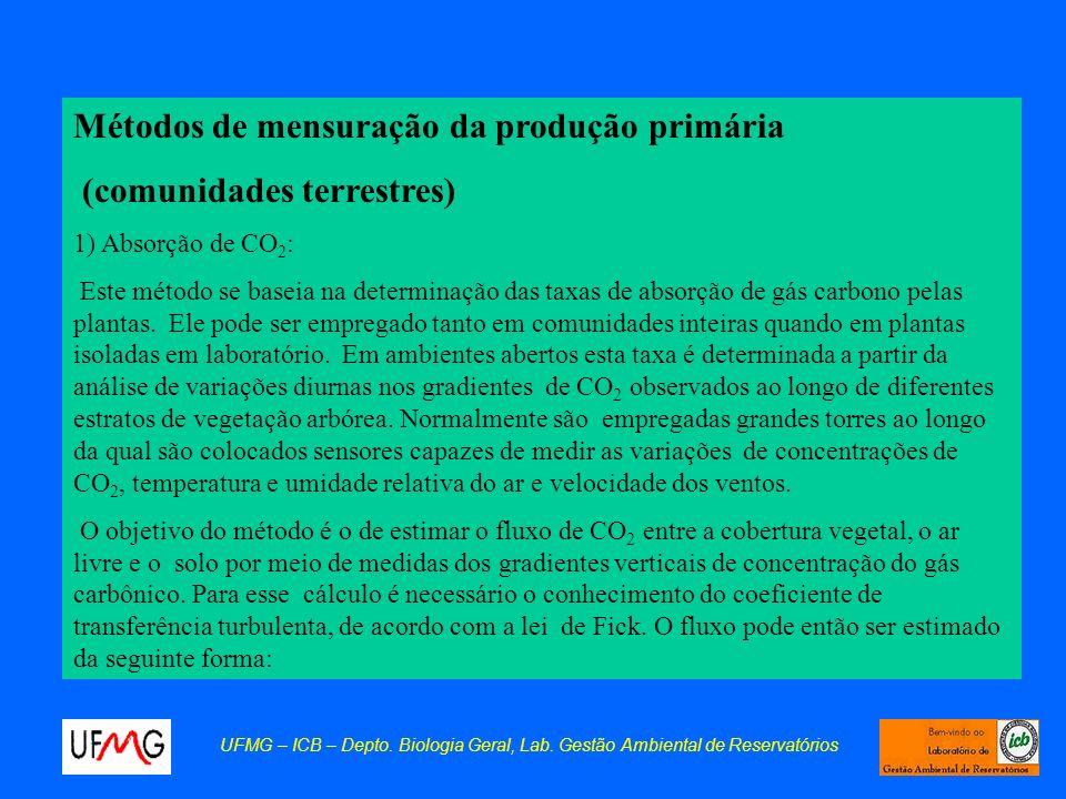 Métodos de mensuração da produção primária (comunidades terrestres)