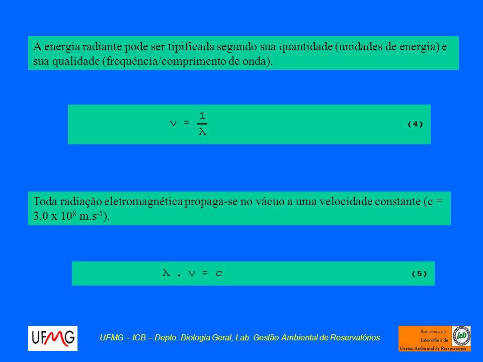 A energia radiante pode ser tipificada segundo sua quantidade (unidades de energia) e sua qualidade (frequência/comprimento de onda).