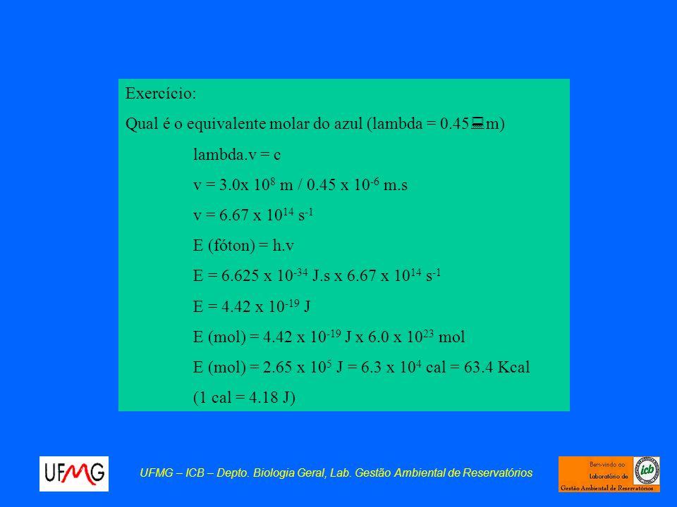 Qual é o equivalente molar do azul (lambda = 0.45:m) lambda.v = c