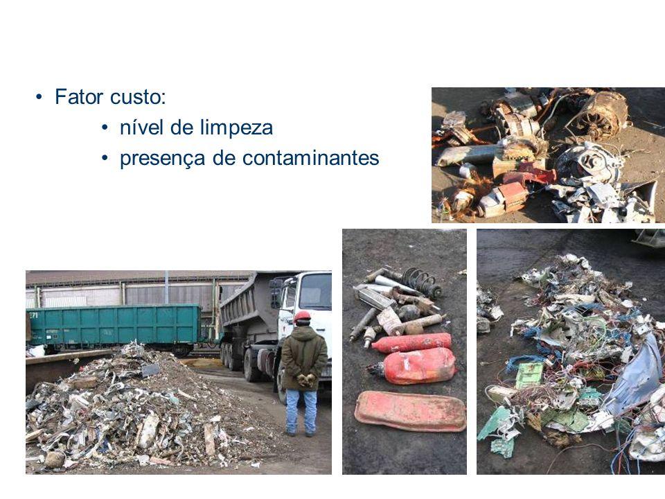 Fator custo: nível de limpeza presença de contaminantes