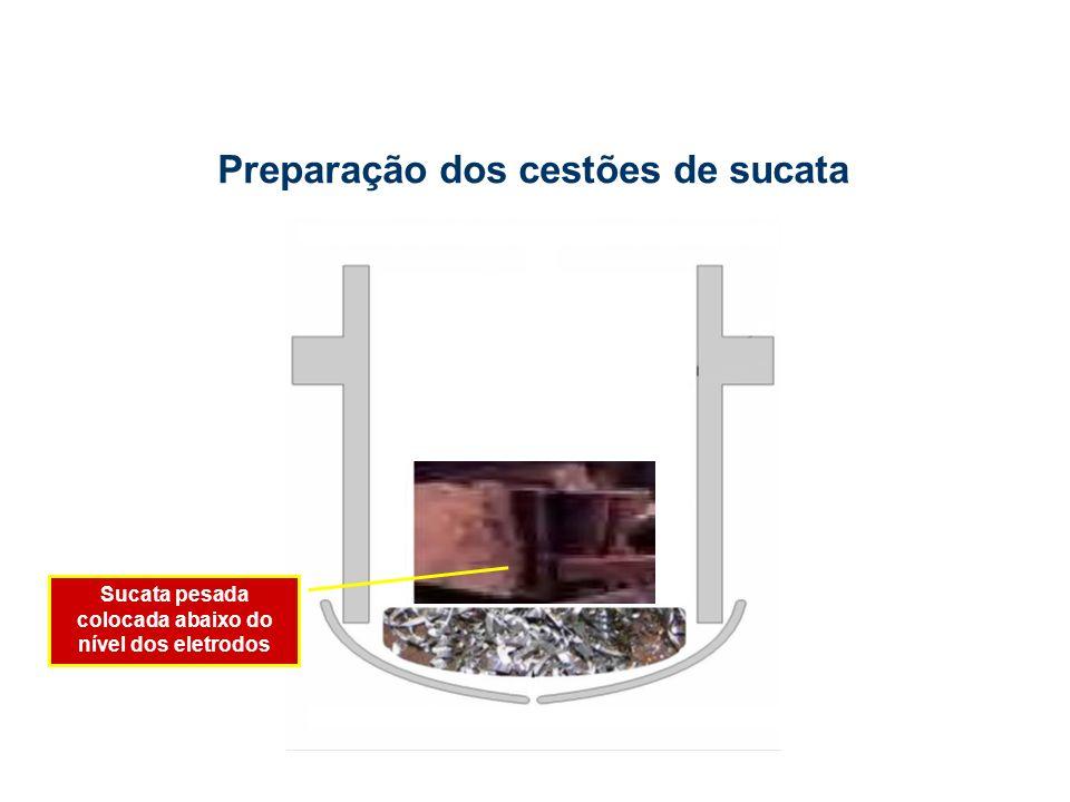 Preparação dos cestões de sucata