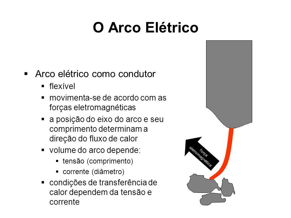 O Arco Elétrico Arco elétrico como condutor flexível