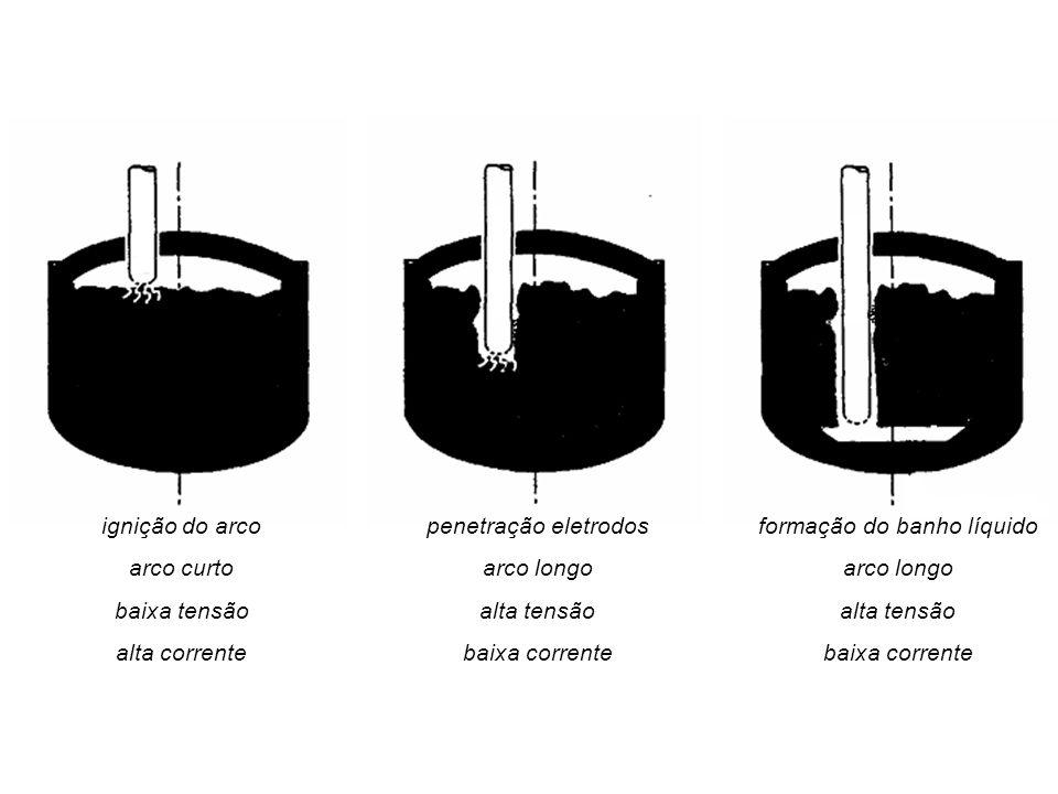 formação do banho líquido