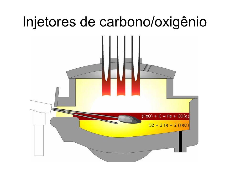 Injetores de carbono/oxigênio