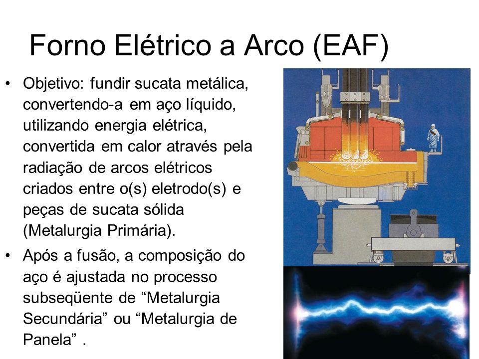 Forno Elétrico a Arco (EAF)