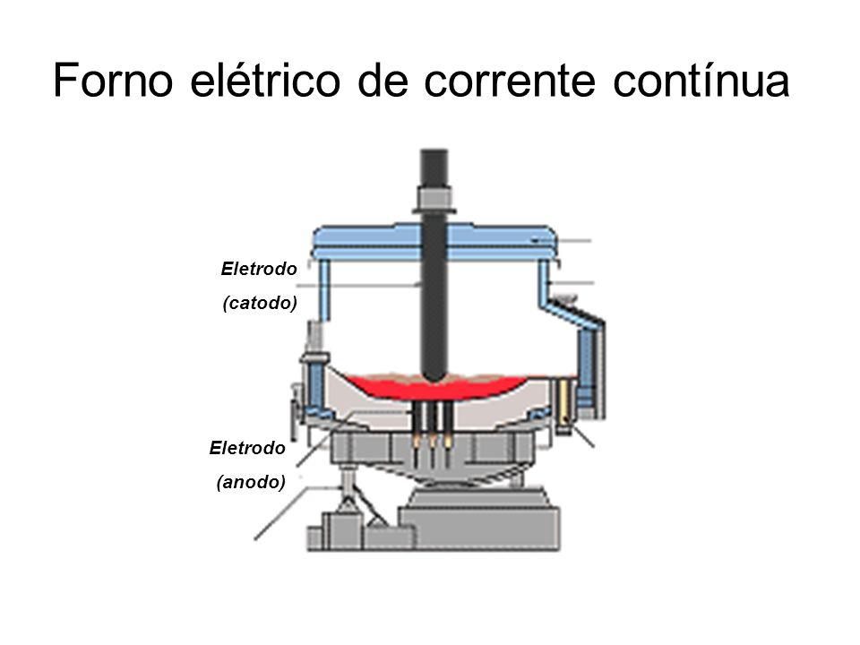 Forno elétrico de corrente contínua