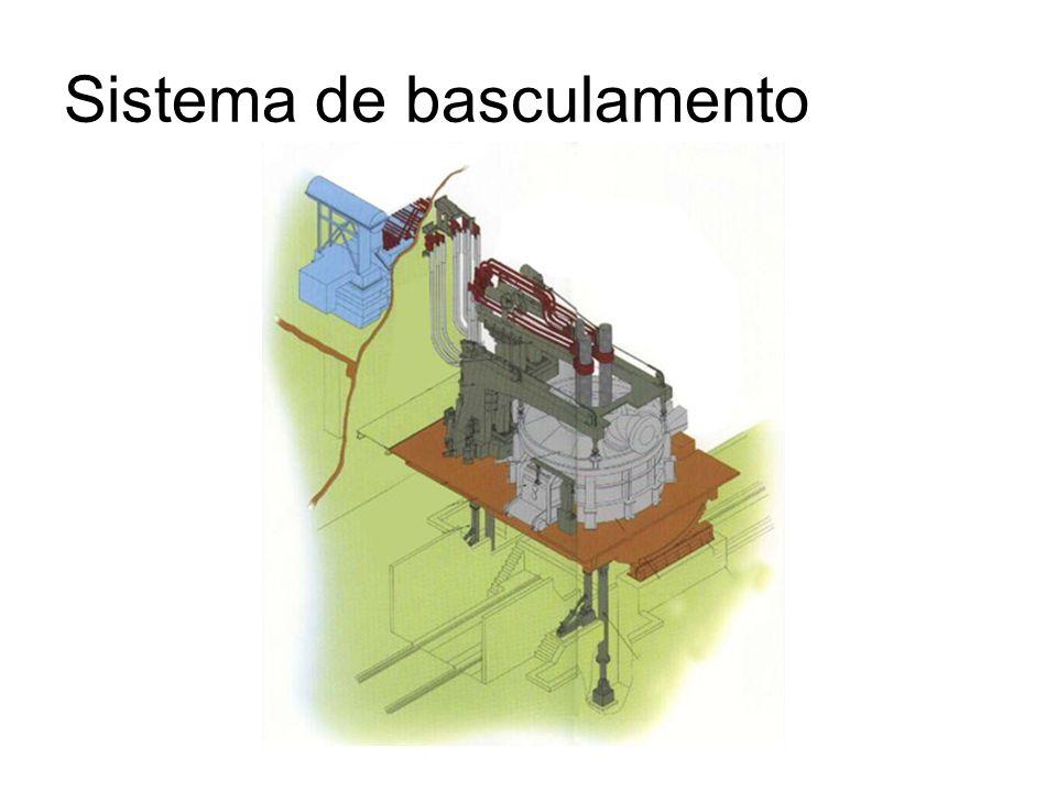 Sistema de basculamento